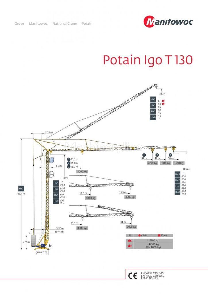 stolpni žerjav POTAIN IGO T 130
