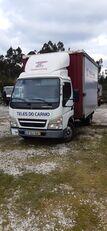 tovornjak s ponjavo Mitsubishi Fuso Canter